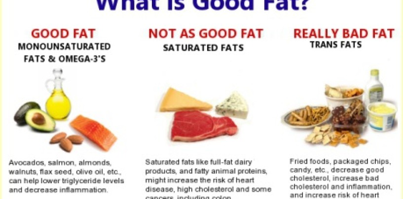 Some Fats Can Make You Healthy