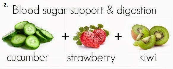 Blood sugar support and digestion mix