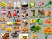 Foods that cause excessive mucous